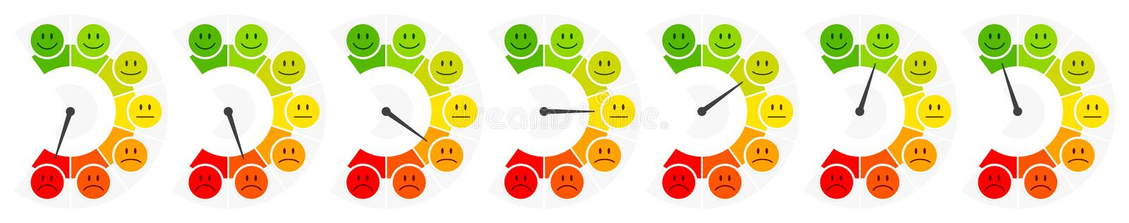 Seven Faces Color Barometer Public Opinion Vertical Right Side. Red To Green stock illustration
