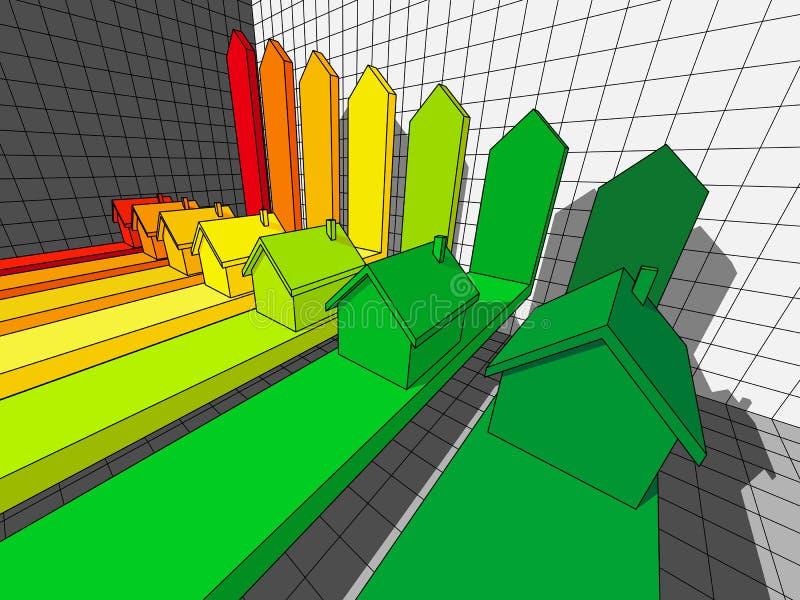 Download Seven Houses Certified In Energetic Classes Stock Vector - Image: 12769480