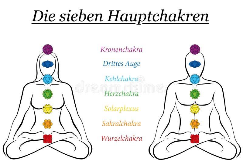 Seven Main Chakras German Names Couple vector illustration