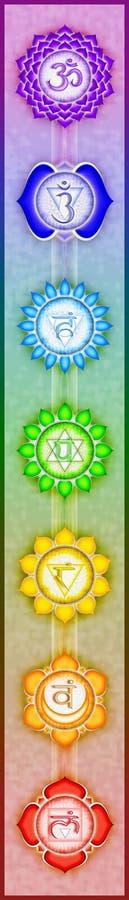 The seven main chakras. Illustration of the seven main chakras vector illustration