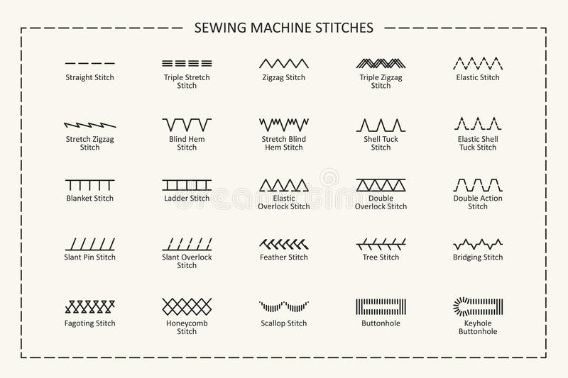 Sewing Machine Stitches With Titles Stock Vector ...