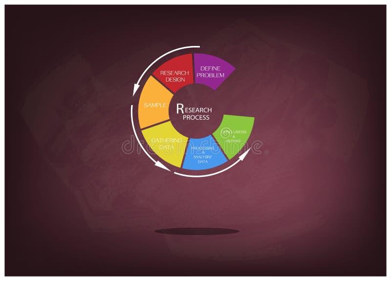 Sex moment av mätningen för forskningProcress metoder royaltyfri illustrationer