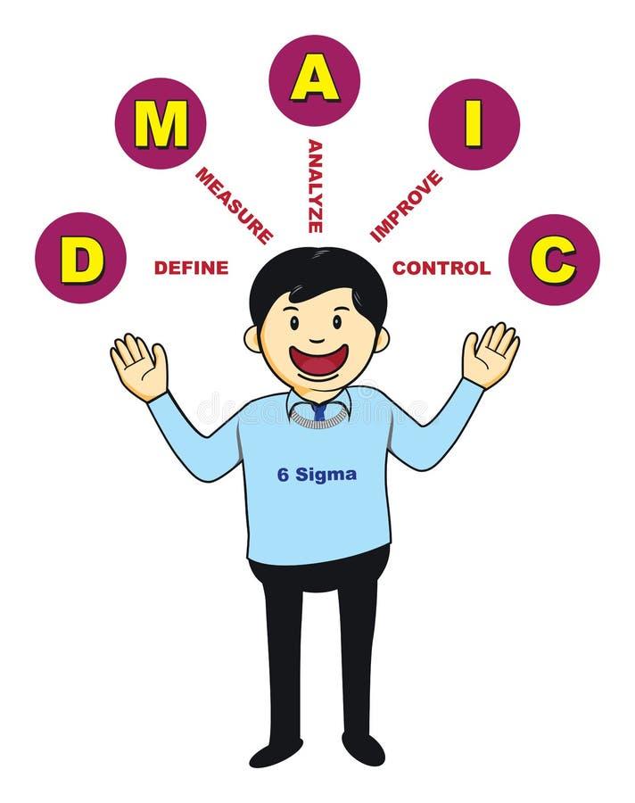 Sex sigma DMAIC vektor illustrationer