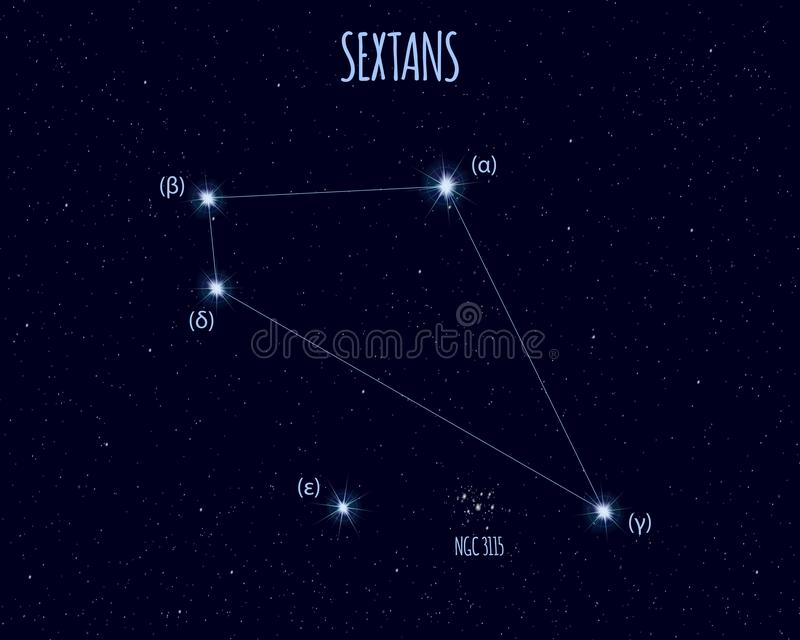 Sextans constellation, vector illustration with the names of basic stars royalty free illustration
