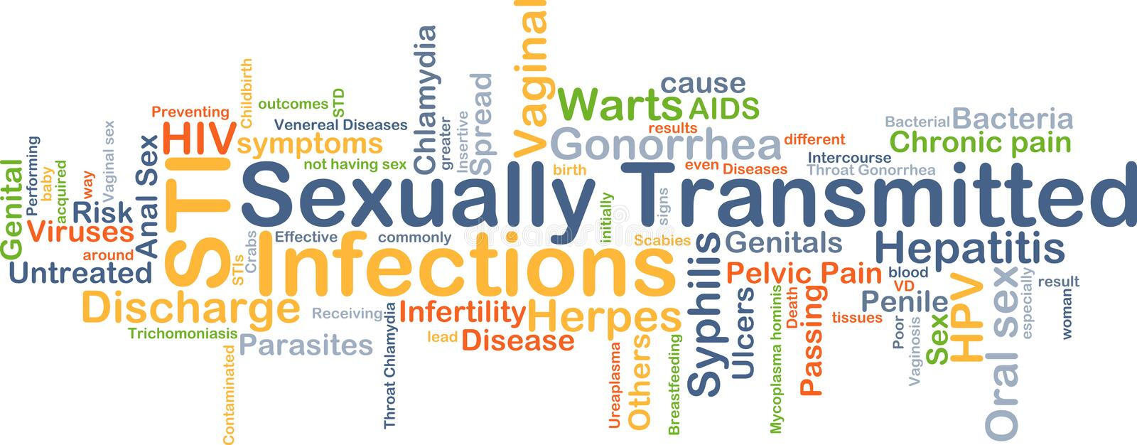 Sexually transmitted infections STI background concept. Background concept wordcloud illustration of sexually transmitted infections STI stock illustration