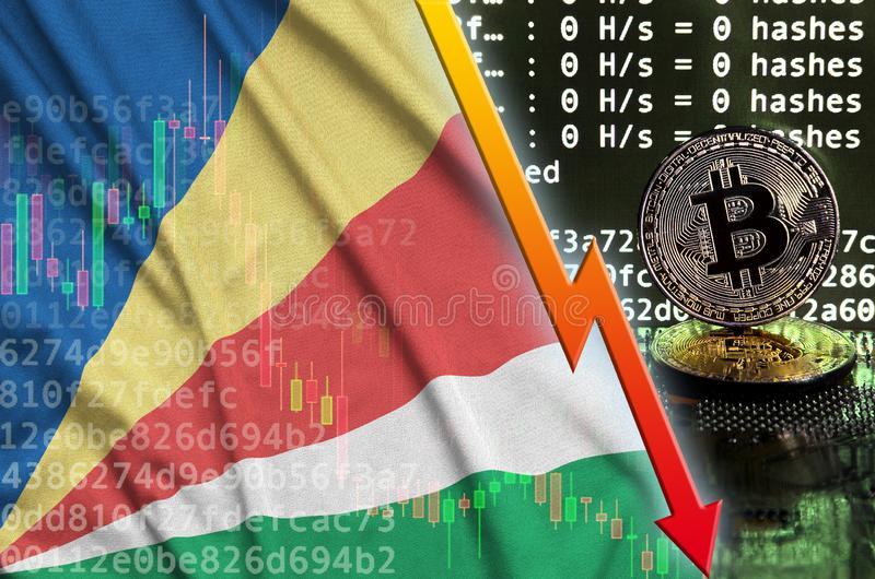 Seychelles chorągwiani i spada czerwona strzała na bitcoin kopalnictwa ekranie i dwa fizycznych złotych bitcoins obraz royalty free