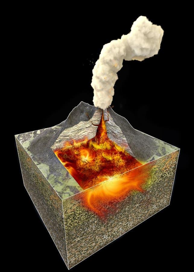 Sezione di un vulcano, di uno schema strutturale e di una sezione del terreno illustrazione di stock