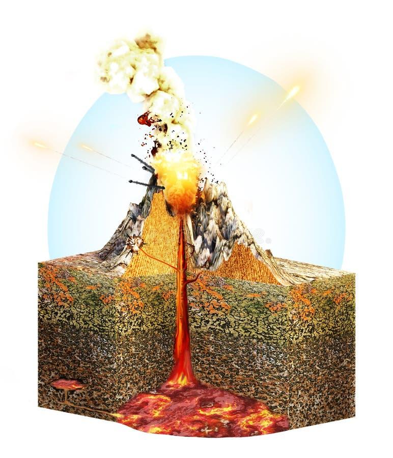 Sezione di un vulcano, di uno schema strutturale e di una sezione del terreno royalty illustrazione gratis