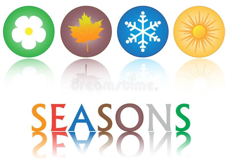 sezony zdjęcia royalty free