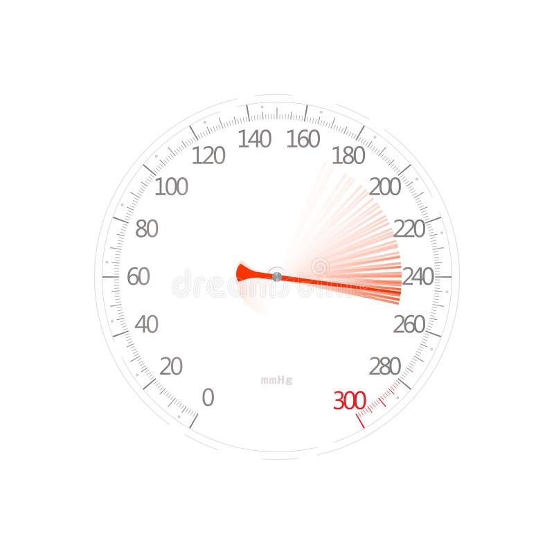 Sfigmomanometro con l'aumento della pressione sanguigna royalty illustrazione gratis