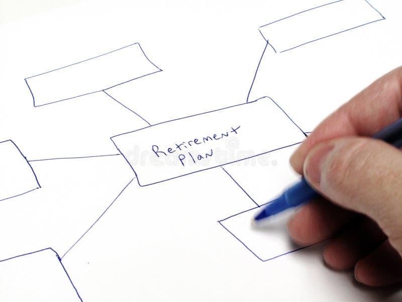 Sforzi di pianificazione del piano pensionistico per creare un'idea lavorare con immagine stock