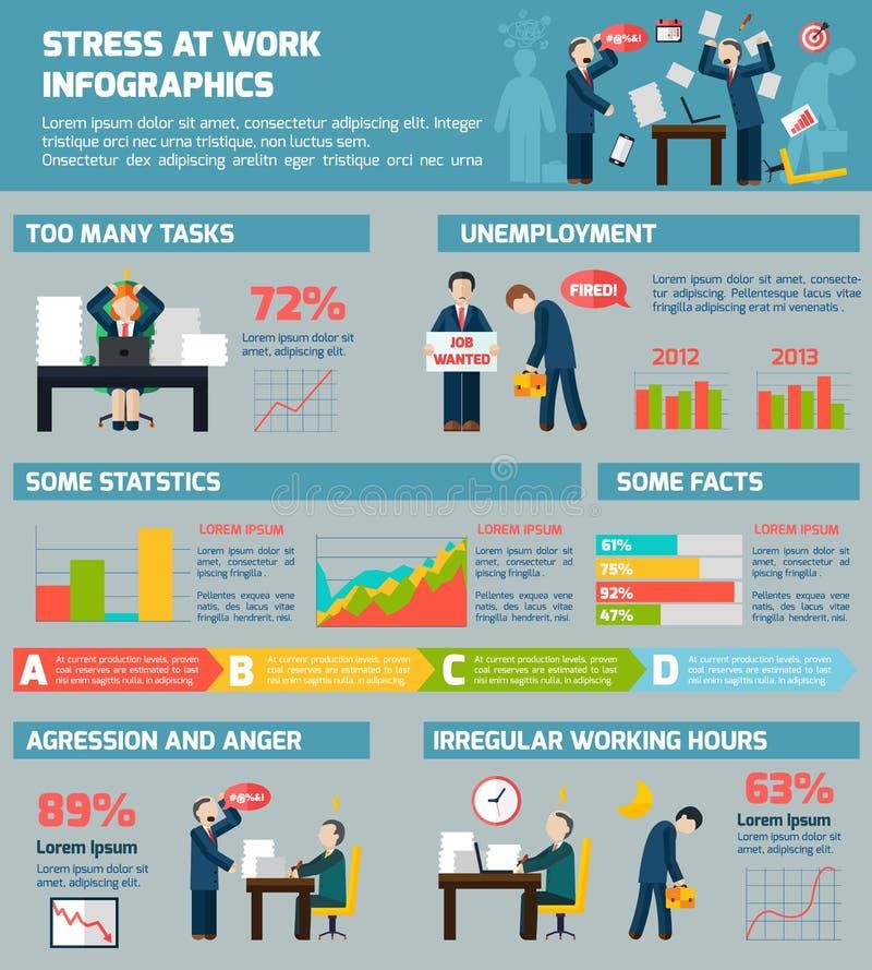 Sforzo relativo al lavoro e depressione infographic royalty illustrazione gratis