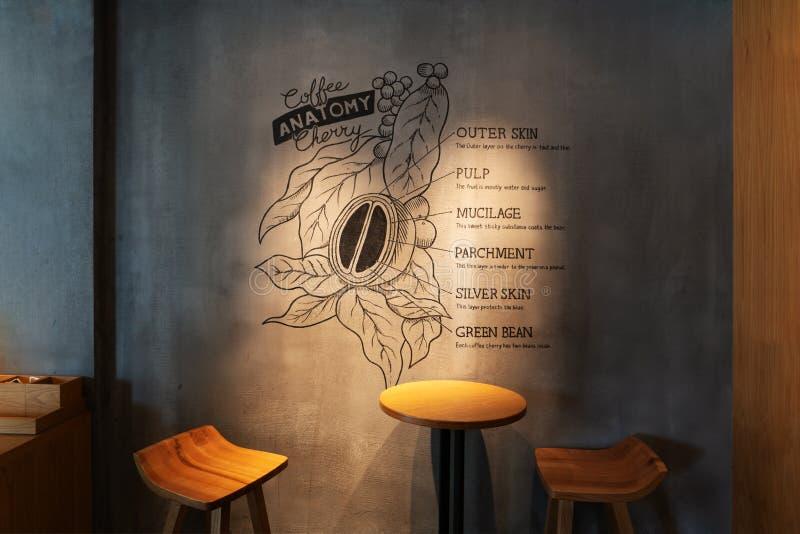 SHANGHAI, CHINA - APR, 2019 : Coffee Cherry Anatomy on Starbucks Coffee shop. coffee corner in Starbucks Coffee shop stock photo