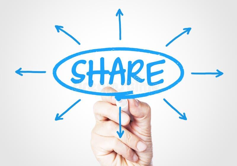 share fotografering för bildbyråer