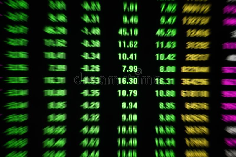 Share market stock market perform strong market royalty free stock image