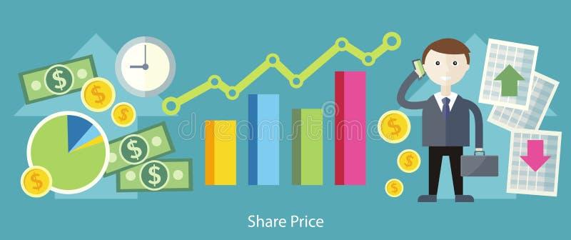 Share Price Exchange Concept Design royalty free illustration