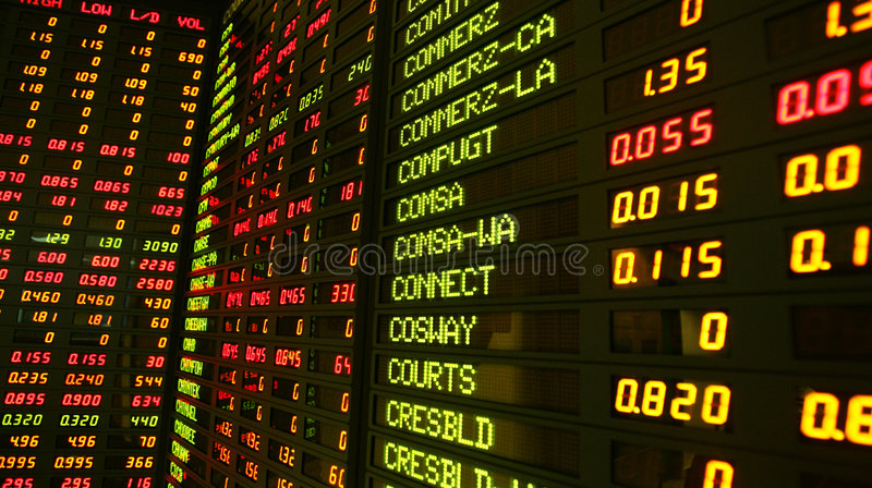 Share prices. Quoted on an electronic board
