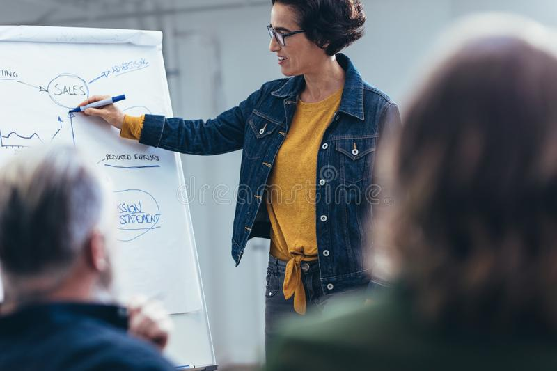 Sharing ideas in presentation stock image
