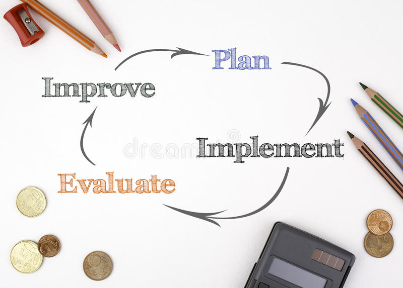 The sheet of paper with improvement circle of plan - implement - stock photo
