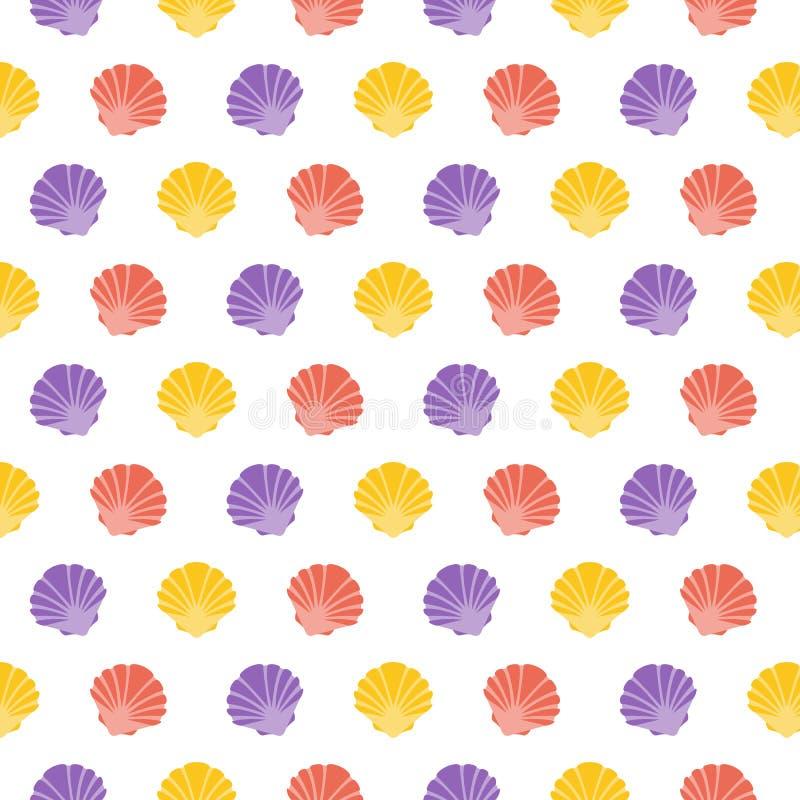 Shell Vlak patroon vector illustratie