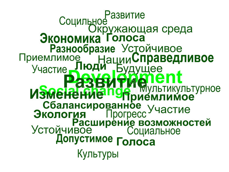 O desenvolvimento sustentável denomina a esfera (o russo) ilustração stock