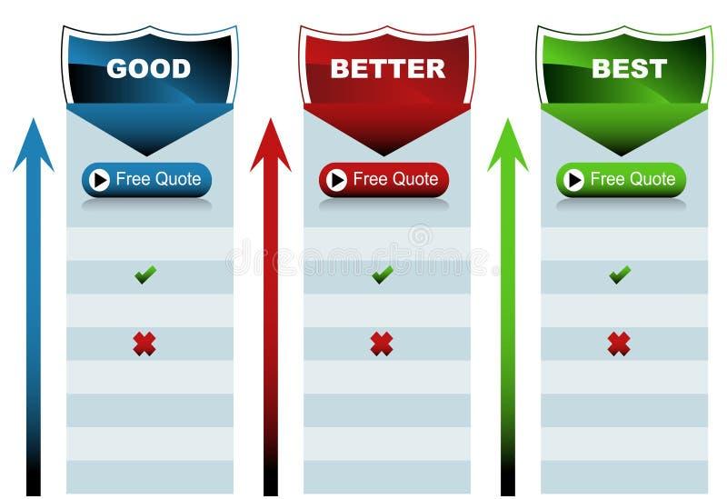 Shield Good Better Best Chart stock illustration