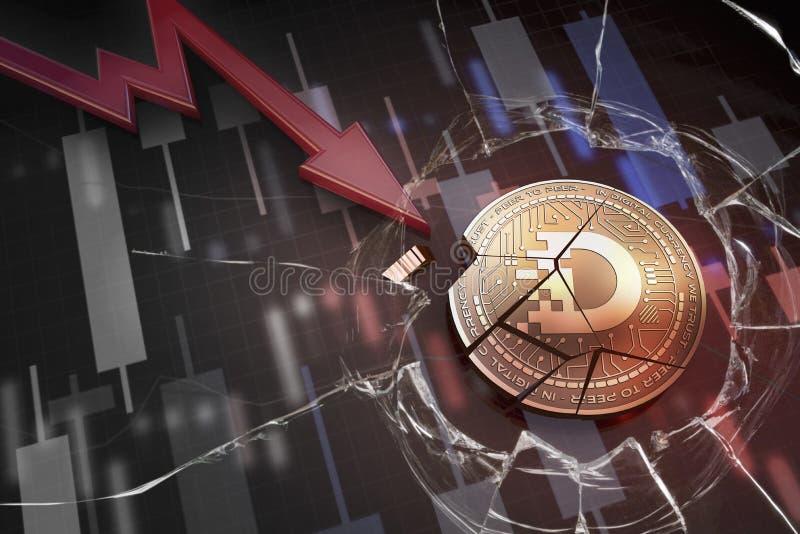 Shiny golden DIMCOIN cryptocurrency coin broken on negative chart crash baisse falling lost deficit 3d rendering. Markets vector illustration