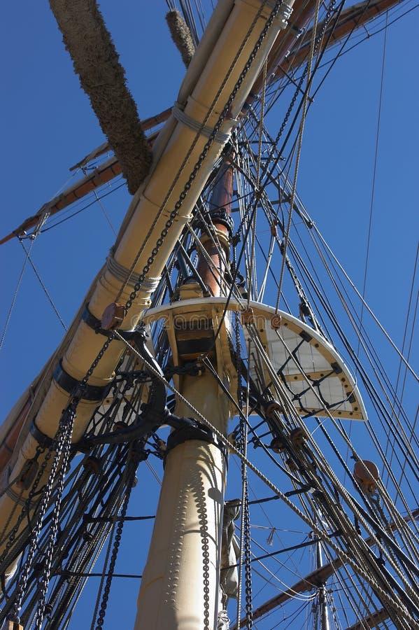 Ships Mast Free Stock Photography