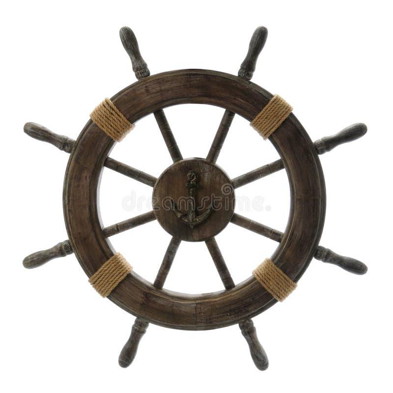 shiptappninghjul