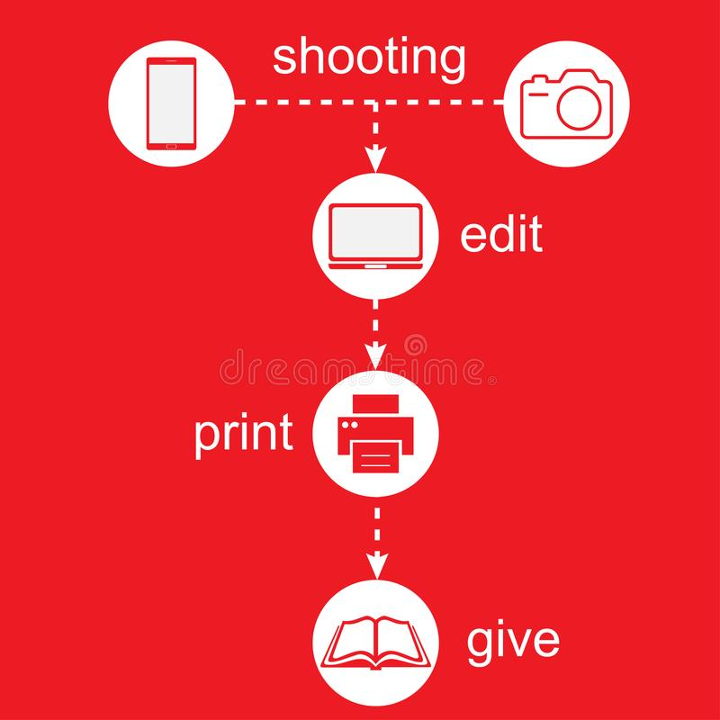 Shooting , edit, print and give icons on red background stock illustration