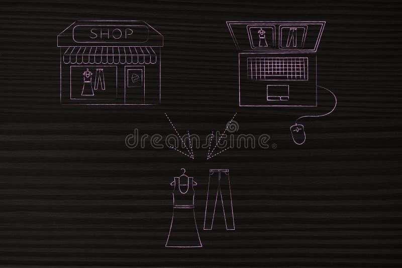 Shoppar direktanslutet vs fysiskt lager: köpa de samma objekten arkivbild
