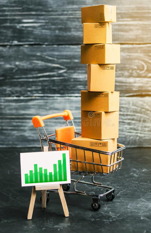 Shopping cart filled with boxes and a stand sign with a green positive trend chart up arrow. shopping online. development. Of Internet network trade. E-commerce stock photos