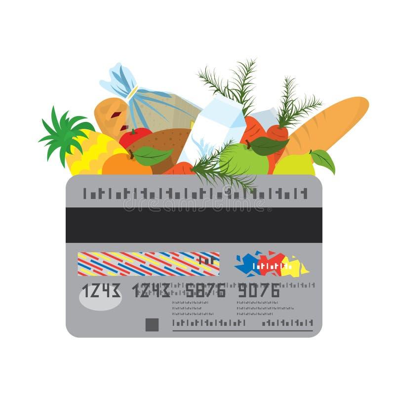 Shopping logo design, template, food, bank card. Vector illustration on white. Background stock illustration