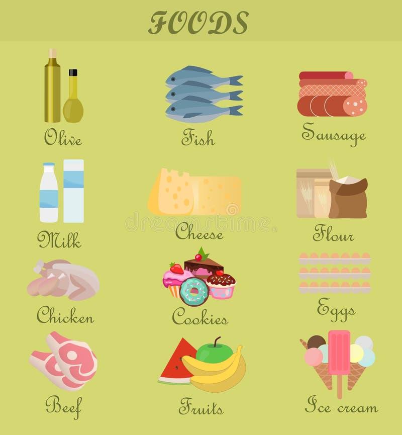 Shopping product foods. Flat decorative icons set. royalty free illustration