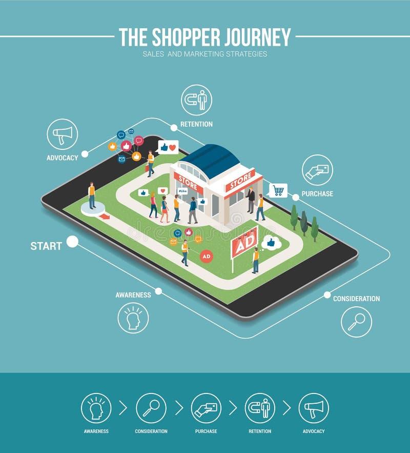 Shoppingresan stock illustrationer