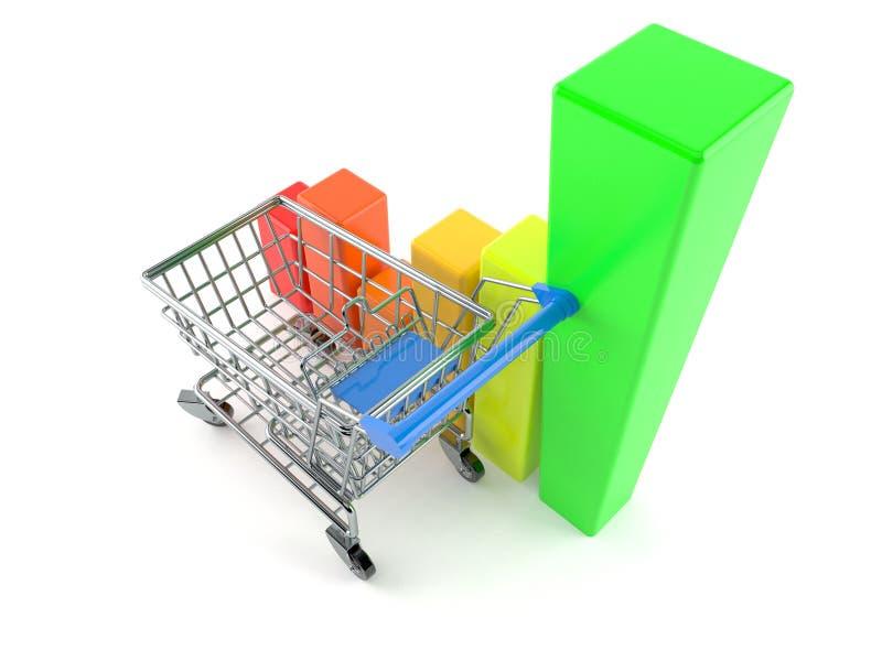 Shoppingvagn med diagrammet vektor illustrationer