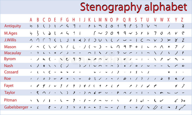 Shorthand Stenography Alphabet Stock Vector Illustration Of