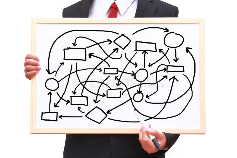 Show workflow diagram chaotic concept. Concept weak management diagram planning work flow busy chaotic concept royalty free stock photography