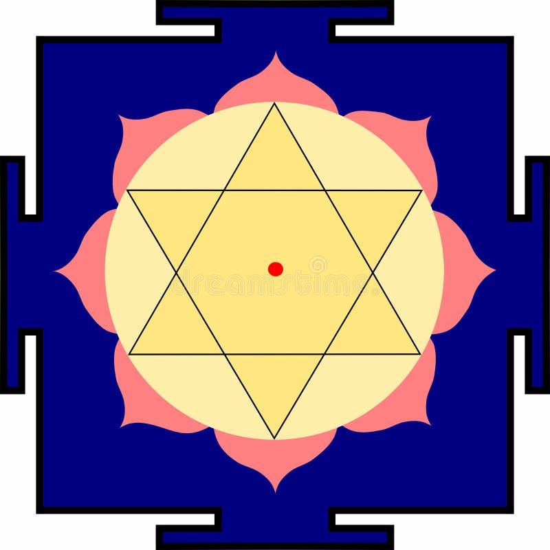 Shri Krishna-yantra stock de ilustración