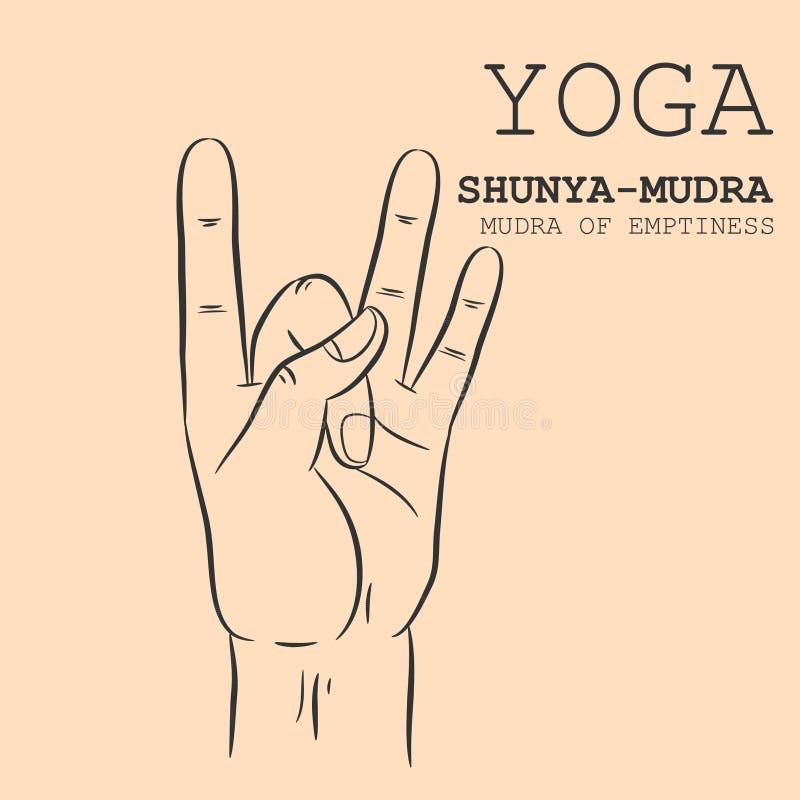 Shunya-Mudra ilustração royalty free