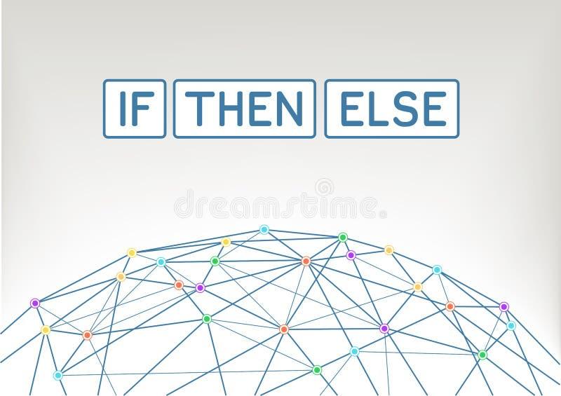 Si entonces texto otro de la condición como ejemplo para programar y la tecnología de la información (las TIC) y el desarrollo de ilustración del vector