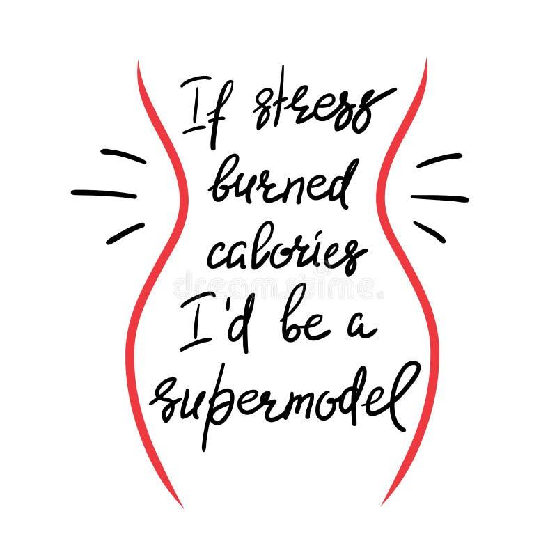 Si la tensión quemó el ` d de las calorías I sea un top model libre illustration