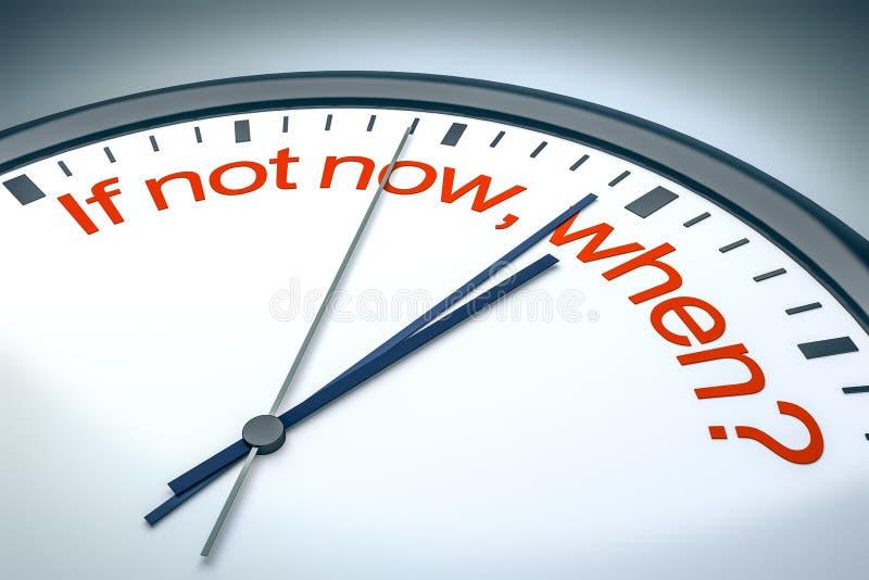 ¿Si no ahora, cuando? ilustración del vector