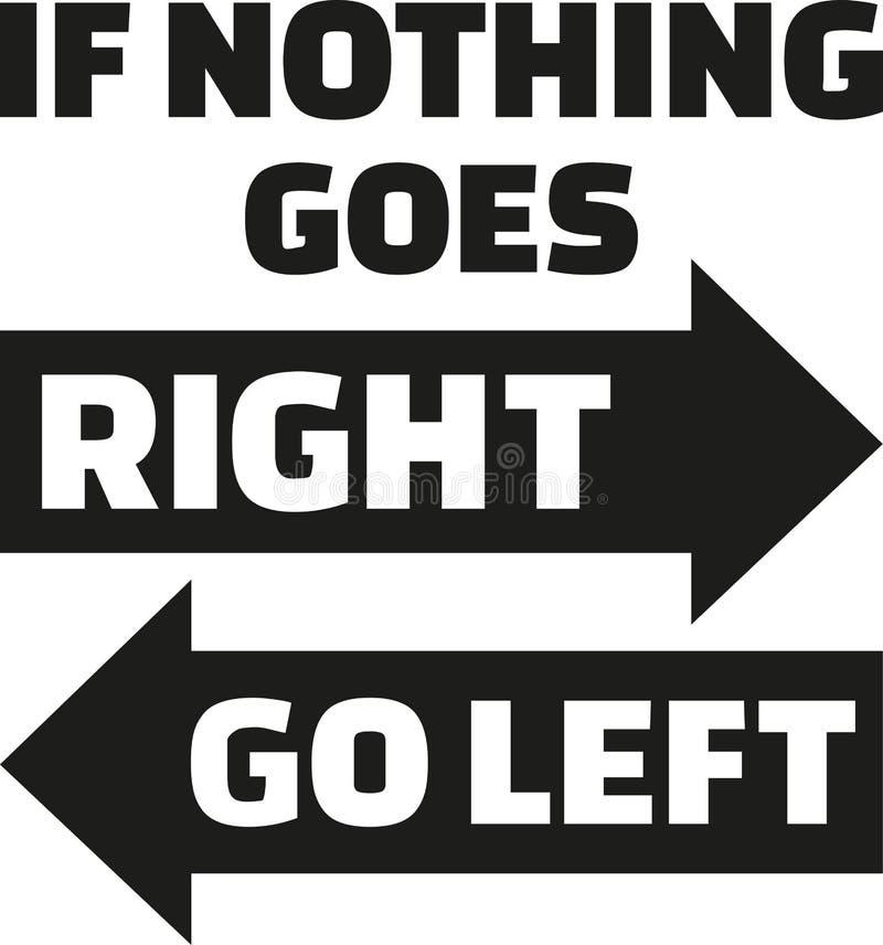Si va nada a la derecha, vaya a la izquierda Cita de la motivación de la vida ilustración del vector