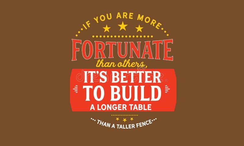 Si vous êtes plus chanceux que d'autres, il le ` s mieux pour construire une plus longue table qu'une barrière plus grande illustration libre de droits