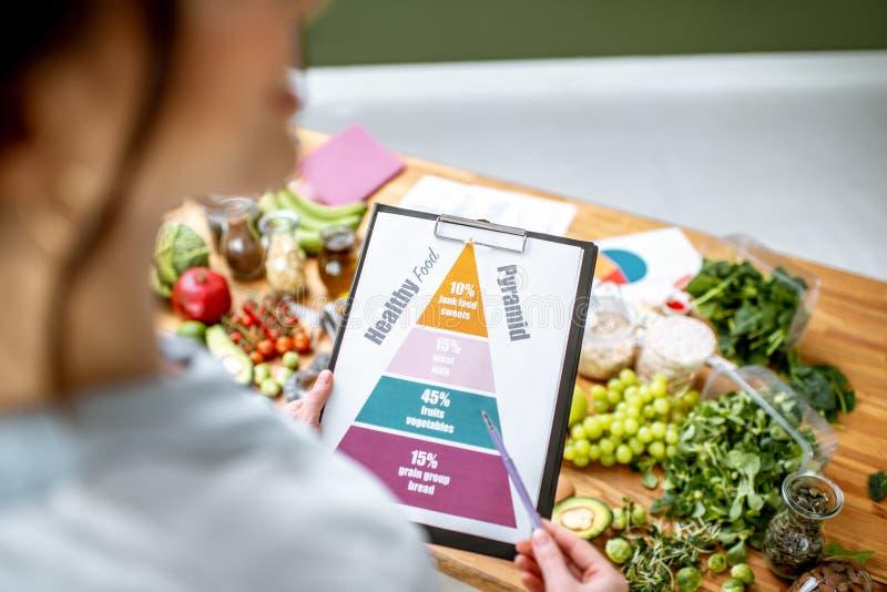 Sia a dieta lo sheme con alimento sano sui precedenti immagine stock