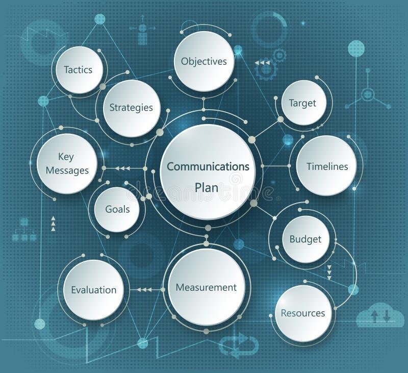 Sich Entwickeln für Kommunikations-Plan in der Struktur von Molekülen und von Aufkleber des Papiers 3D lizenzfreie abbildung
