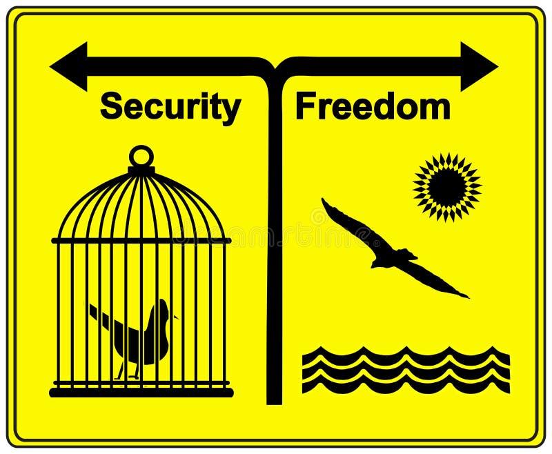 Sicherheit gegen Freiheit stock abbildung