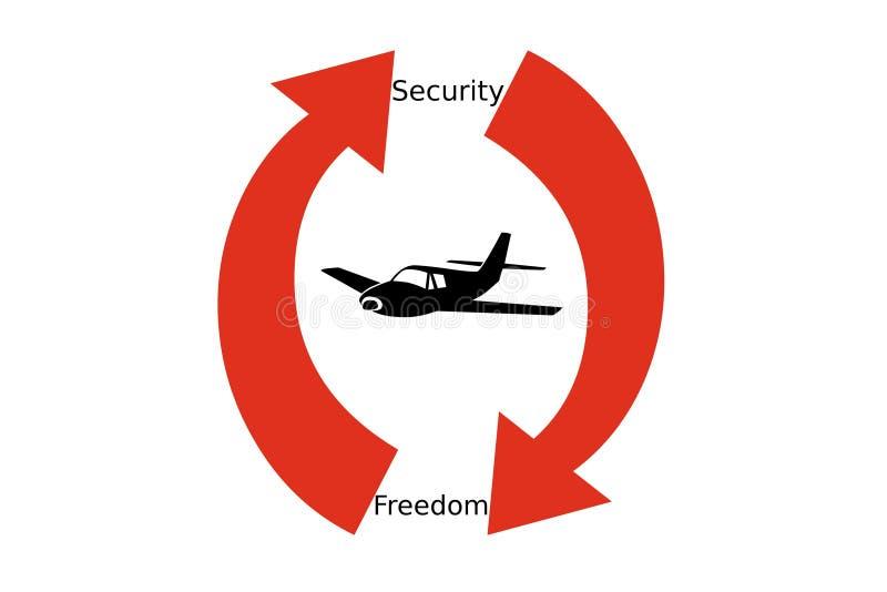 Sicherheit gegen Freiheit im Flugzeugverkehr vektor abbildung