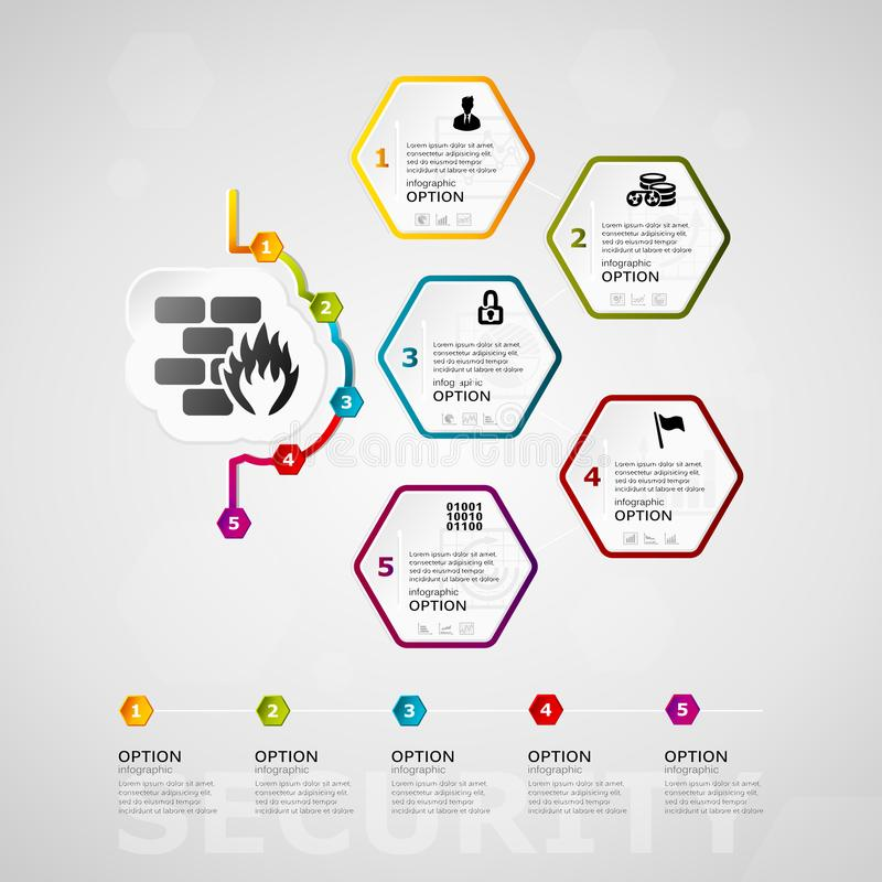 Sicherheitszeitachse infographics stock abbildung